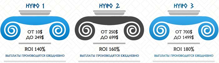 Маркетинговые планы Hyipocrates