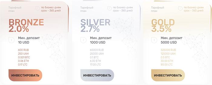 Маркетинговые планы Gold8