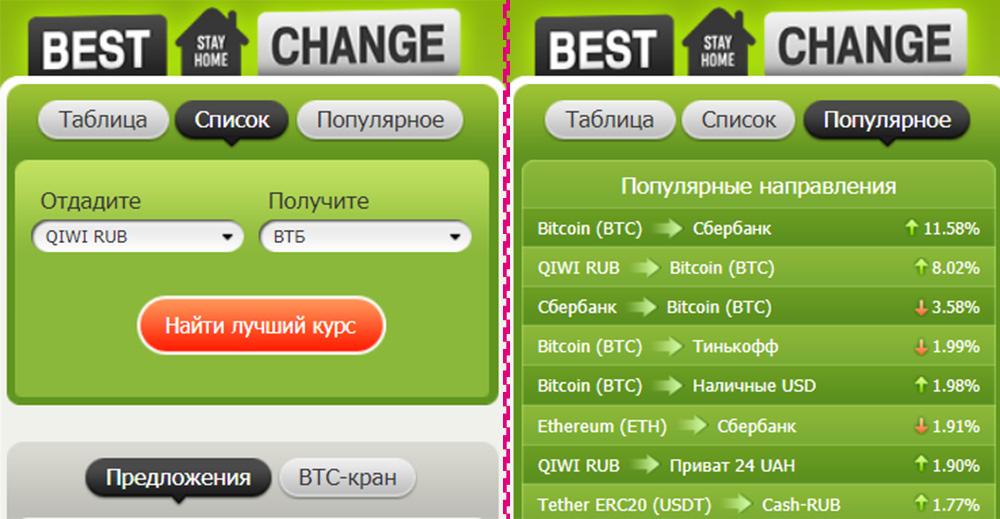 Обменник Bestchange – как пользоваться